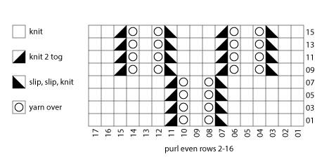 fwf-14-15